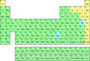 tableofelements